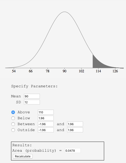 Areas under Normal Distribution