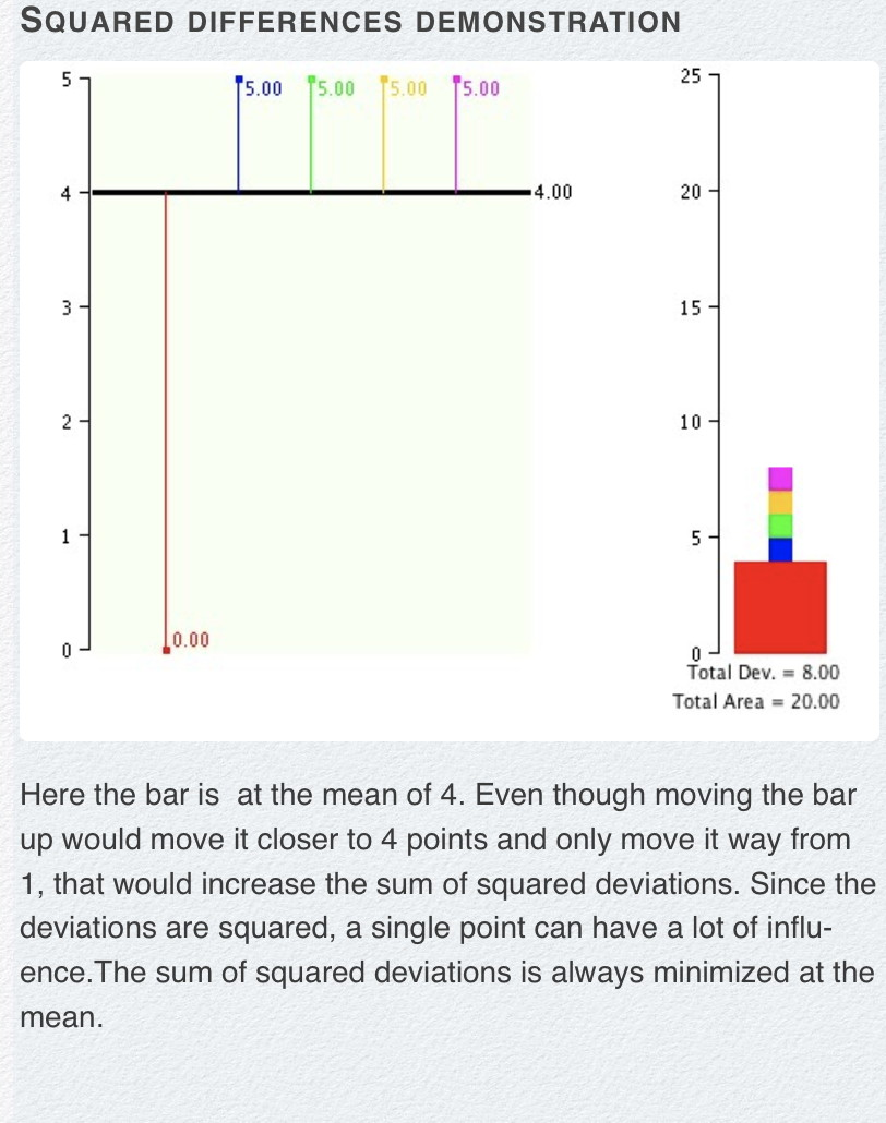10 Squared index of /2/summarizing_distributions/squared