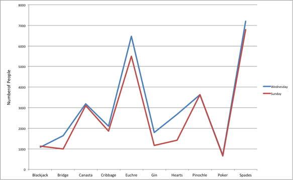 Graphing Qualitative Variables Qualitative Data Graphs